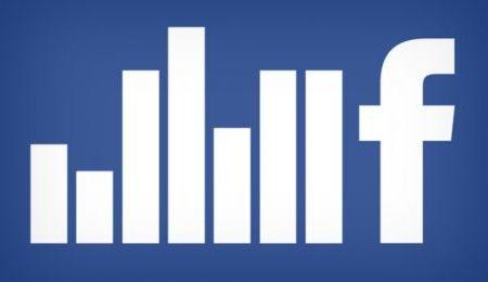 Facebook Gruplar Üzerinden Ürün Satışına Hazırlanıyor