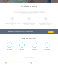 İyi Fikiriz Web Tasarım Çalışması
